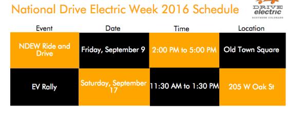 NDEW schedule